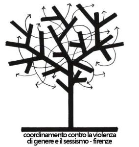 logo_coordinamento_contro_violenza